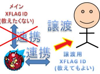 iPhone XFLAGID変更_180402_0025