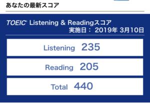 【受験記】第240回TOEIC L&R結果到着。440点→545点!100点アップ!