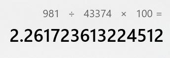 インベスコオフィス JREIT 3298