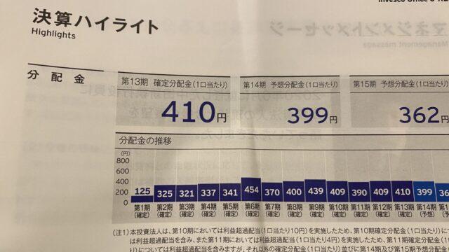【収益報告】インベスコオフィスJ-REIT(3298)から人生初配当金。配当利回り2.26%でした。