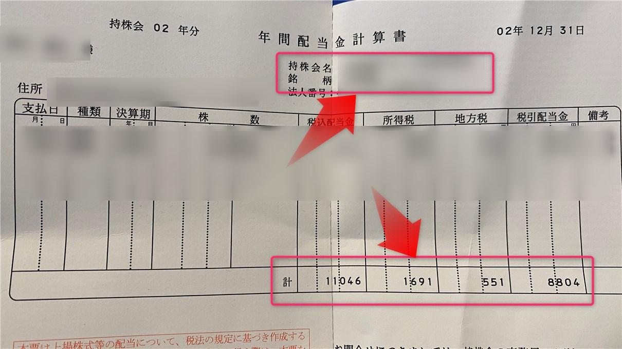 持株会 配当金 控除 書き方 確定申告