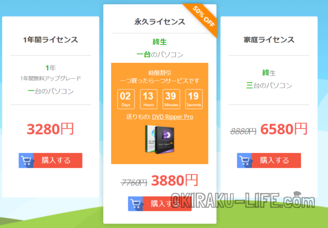 HD Video Converter Factory Pro レビュー 使ってみた